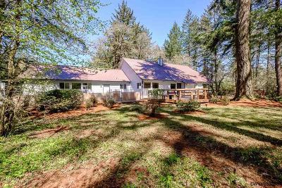 Salem Single Family Home Active Under Contract: 6889 Blazer Ln