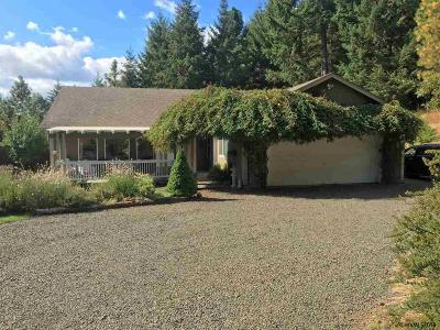 Monmouth Single Family Home Active Under Contract: 6225 Fern Hill Rd