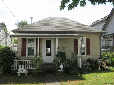 Dallas Single Family Home Active Under Contract: 1246 Main St