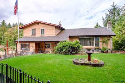 Sweet Home Single Family Home Active Under Contract: 1578 59th Av