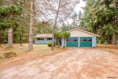 Turner Single Family Home Active Under Contract: 2216 Cloverdale Dr