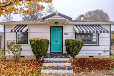 Sweet Home Single Family Home Active Under Contract: 423 7th Av