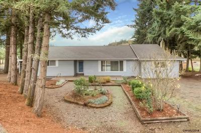 Dallas Single Family Home Active Under Contract: 1975 SE Uglow Av
