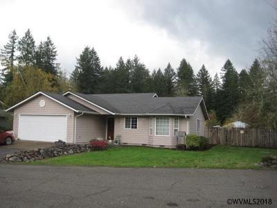 Gates Single Family Home Active Under Contract: 120 Roundtree Wy