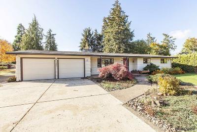 Dallas Single Family Home Active Under Contract: 195 Oak Villa Rd