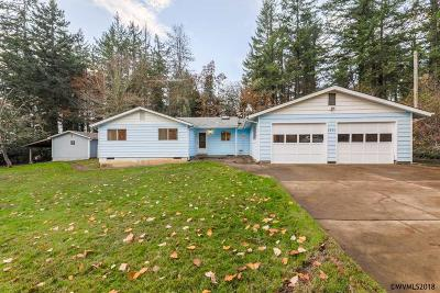 Albany Single Family Home Active Under Contract: 2826 Sunny Ln