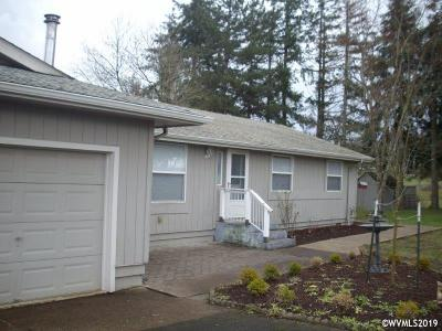 Independence Single Family Home Active Under Contract: 8665 Highland Rd