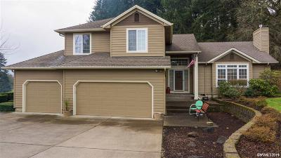 Albany Single Family Home Active Under Contract: 1220 Spencer Mountain Dr