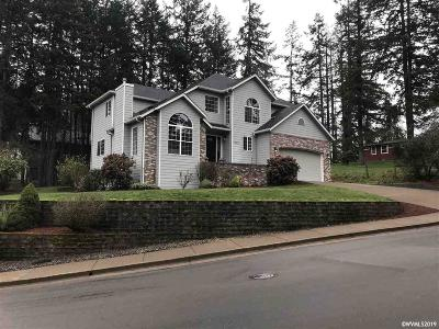 Albany Single Family Home Active Under Contract: 1315 Patrick Ln