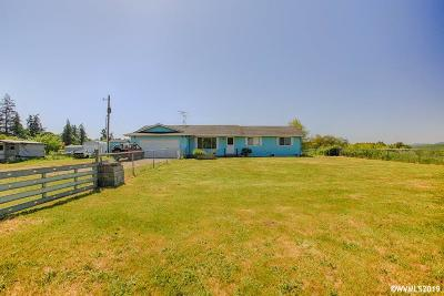 Independence Single Family Home Active Under Contract: 9465 Wells Landing Rd