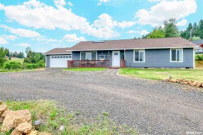 Jefferson Single Family Home For Sale: 2177 Farmer Rd