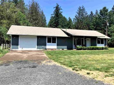 Gates Single Family Home Active Under Contract: 640 Santiam
