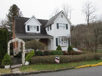 Cassandra PA Single Family Home For Sale: $43,000