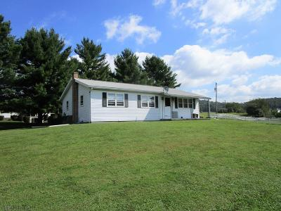 Single Family Home For Sale: 145 Submarine Road
