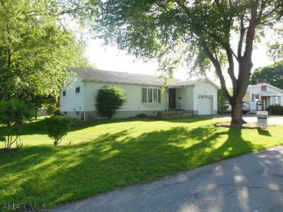 Altoona Single Family Home For Sale: 1125 51st Street
