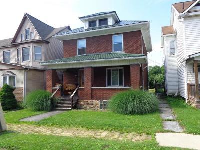 Altoona Single Family Home For Sale: 1005 N 3rd Street