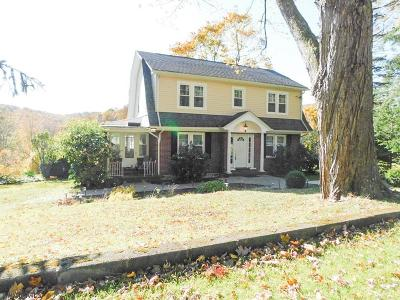 Altoona Single Family Home For Sale: 3343 Gwin Road