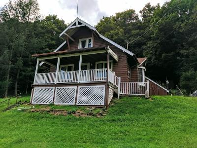 Troy Single Family Home For Sale: 5513 River Rd