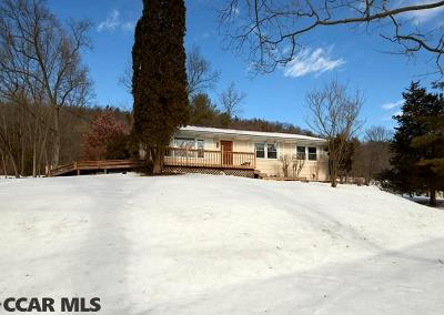 Single Family Home For Sale: 1871 Valley View Road