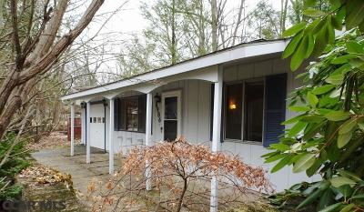 Single Family Home For Sale: 1986 Norwood Lane