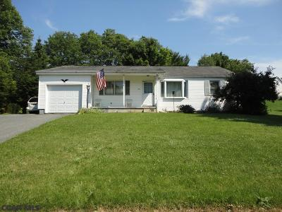 State College PA Single Family Home Pending: $197,900