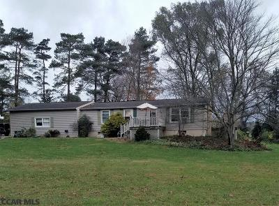 Single Family Home Pending: 6870 Whitehall Road W