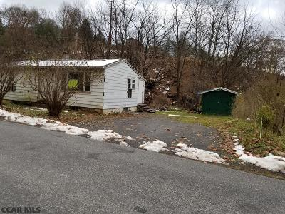 Single Family Home Pending: 230 Nichols Run Road