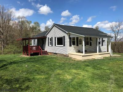 Single Family Home For Sale: 1104 Grice Road