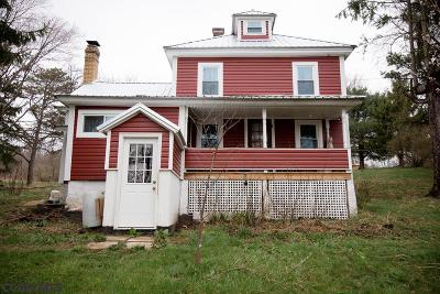 Single Family Home For Sale: 103 Fernwood Road