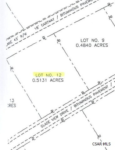 Residential Lots & Land For Sale: Glade View Drive #12