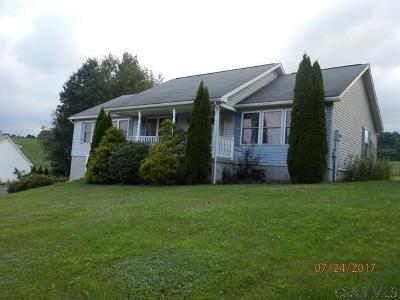 Single Family Home For Sale: 177 James F Barron Dr.