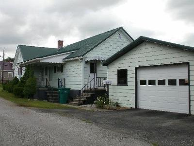Single Family Home For Sale: 1143 S Park Avenue