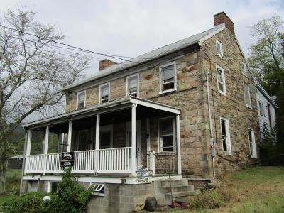 Berwick Single Family Home For Sale: 401 Mountain Rd