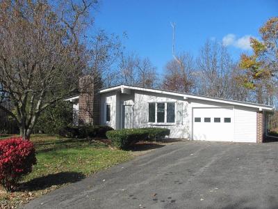 Single Family Home For Sale: 1315 Hillside Dr