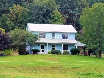 Single Family Home For Sale: 1723 Troup Valley Road