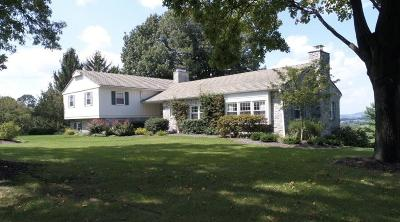 Single Family Home For Sale: 509 Fulton Street