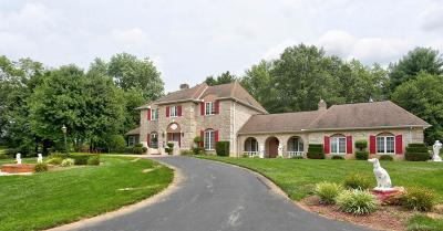 Lititz Single Family Home For Sale: 2673 Kissel Hill Road