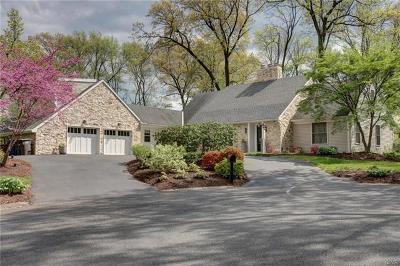 Single Family Home Available: 3840 Oakwood Trail