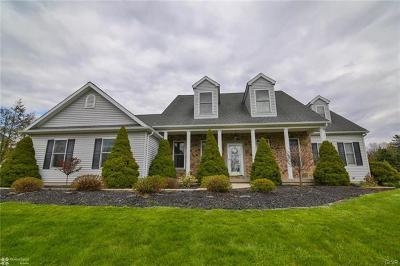 Single Family Home Available: 2133 Loring Drive
