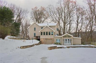 Single Family Home Available: 2250 River Road