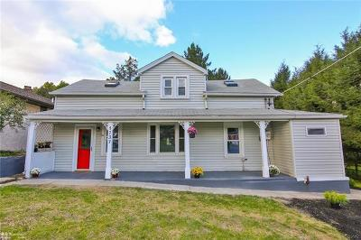 Single Family Home Available: 1737 6th Street