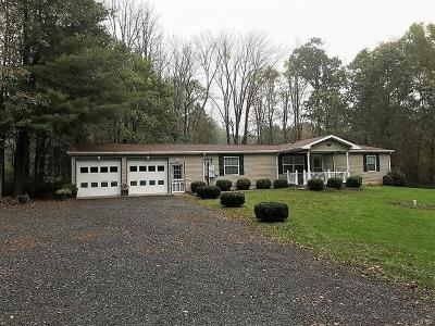 Single Family Home Available: 768 Hemlock Drive