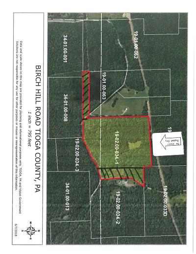 Lawrenceville Residential Lots & Land For Sale: Birch Hill Road