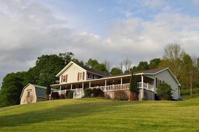 Knoxville Single Family Home Uc - Continue To Show: 770 Boatman Road