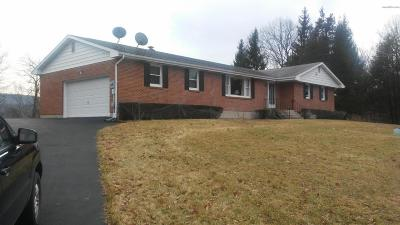 Stroudsburg Single Family Home For Sale: 112 Garner Way