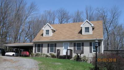 Honesdale Single Family Home For Sale: 13 Millers Farm Ln