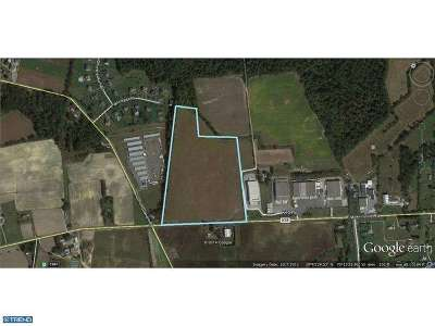 Residential Lots & Land ACTIVE: Franklinville Road