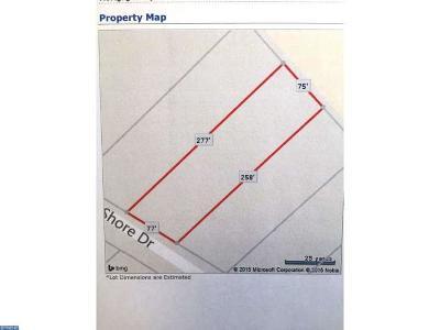 Milton Residential Lots & Land ACTIVE: 2008 Bayshore Drive #LOT 31