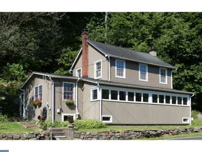 New Hope Single Family Home ACTIVE: 4734 River Road
