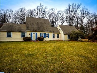 New Hope Single Family Home ACTIVE: 1700 Brooke Drive